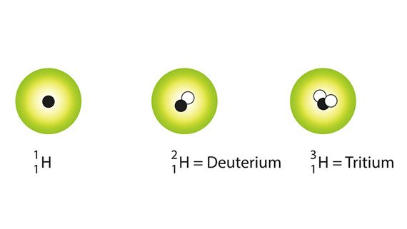 Deuterium properties