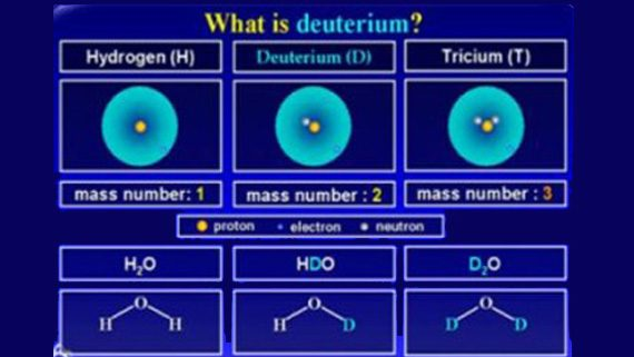 What is deuterium?