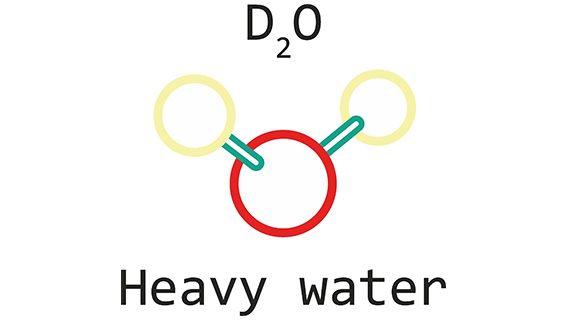 About deuterium